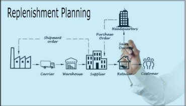 Replenishment planning